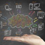 Skizze zur Verdeutlichung von Cloud-Services